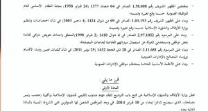 زاكورة: إعلان عن فتح باب الترشيح لتقلد مهام مندوب إقليمي للشؤون الإسلامية