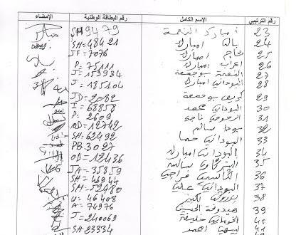 تسريب وثيقة سرية يخلق استياءا عارما داخل اوساط شيوخ قبيلة صحراوية  بامحاميد الغزلان-7