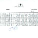 نتائج الحركة المحلية للموسم الدراسي 2014-2015 بنيابة زاكورة