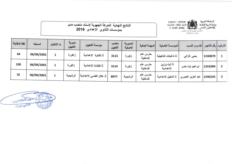 النتائج النهائية للحركة الجهوية الخاصة باسناد منصب مدير بالسلكين الثانوي والاعدادي -1
