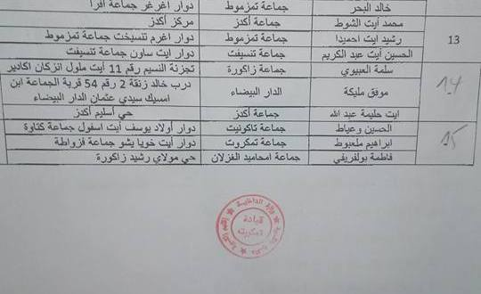 لوائح المرشحين يإقليم زاكورة-1