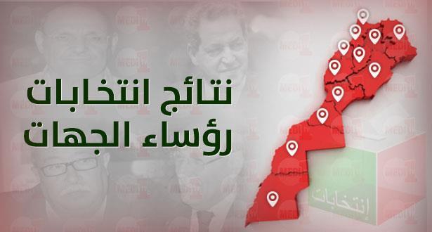 رسميا .. تفاصيل ونتائج انتخاب رؤساء الجهات الـ 12 بالمغرب