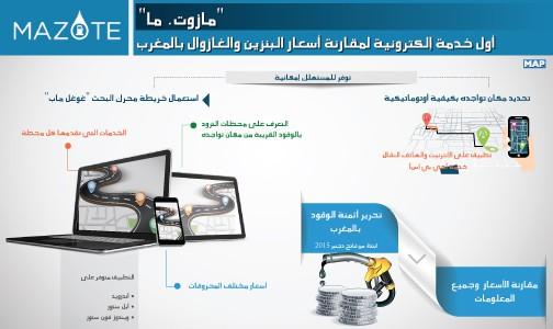 """""""Mazote.Ma"""" أول خدمة إلكترونية لمقارنة أسعار البنزين والغازوال بالمغرب"""