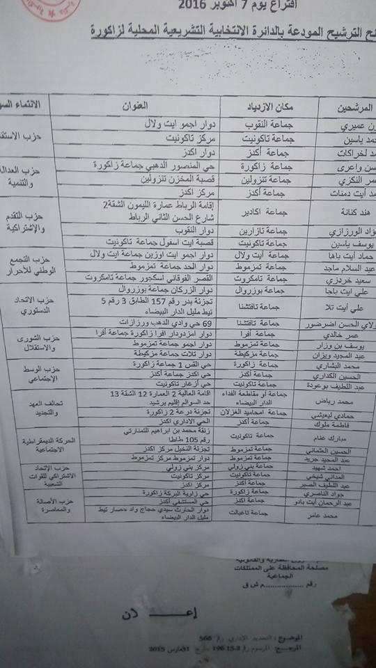 رسميا: أسماء المرشحين لإقتراع الـ7 أكتوبر بإقليم زاكورة
